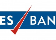 YES BANK_Without baseline